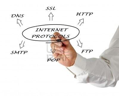 Les protocoles Internet