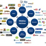 SMO (Social Media Optimisation) et campagne de positionnement naturel